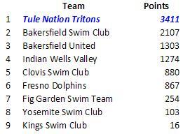team-points.JPG