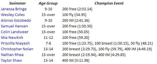 event-champions.JPG