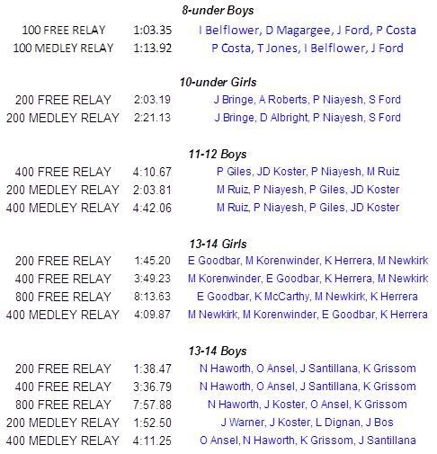2012-sc-jo-rlay-records.JPG